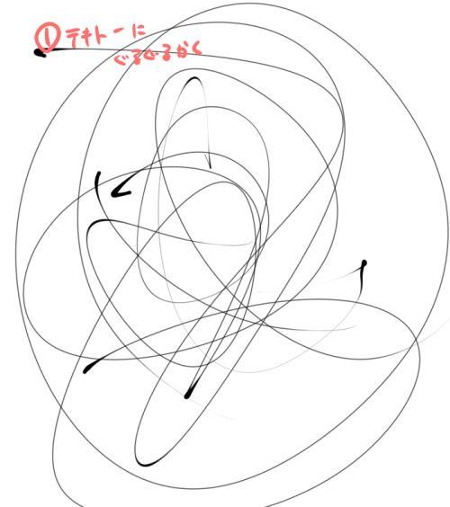 ryotarox:  tanumapt:  ぐるぐるのまとめ  - - - - - - - - - - - - - - - -   おもしろいエルンストのデカルコマニーを連想したけどこのぐるぐるは手の動きをベースにしてる点がおもしろい  マックスエルンストの偶然性の絵画のことChain reaction of curiosity  デカルコマニーというのはつるつる系の絵の具がなじんでしまわない紙に絵の具を塗ってその上から別の紙をかぶせ上からこすって絵の具がべったり挟まれた状態を作り出しそれから紙をひきはがすと出来上がりというもの言ってみればロールシャッハテストをやるときに紙を半分に折るのでなくして枚の紙を使うといったものといったら良いでしょうかね エルンストはデカルコマニーによってできた模様をじいっと見つめここは岩っぽいなとかここんとこにちょっと手を入れると別のものに見えるぞてな感じで全体像を仕上げていったということで偶然性の絵画と言えないこともないかなと