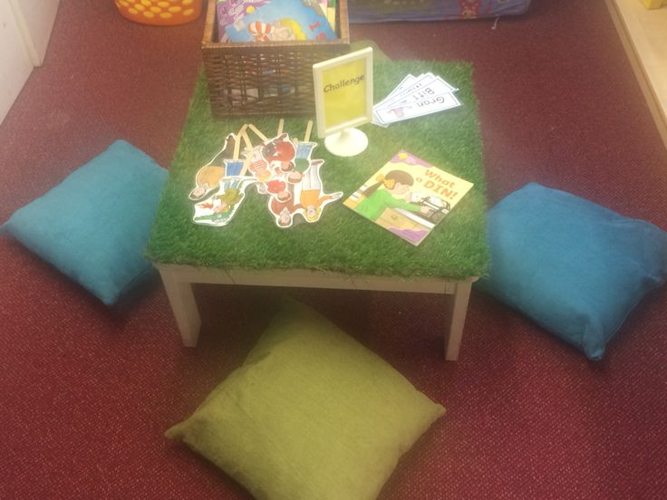 Here's an a activity to get the children to recognise the Oxford Reading Tree characters to help with their reading at home