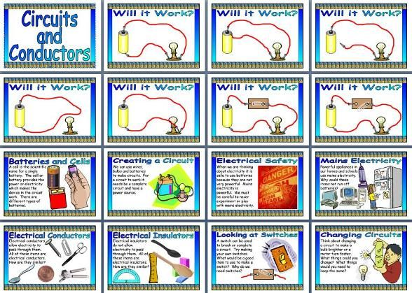 KS2 Science Teaching Resource - QCA Unit 4F Circuits and Conductors, Electricity printable classroom display posters for primary and elementary schools