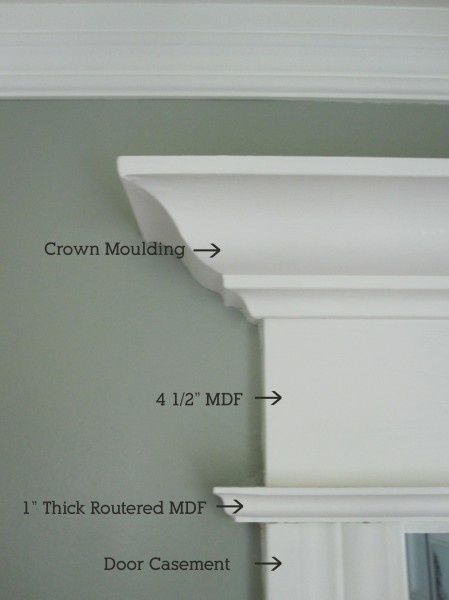 Do It Yourself Mantel - WoodWorking Projects & Plans