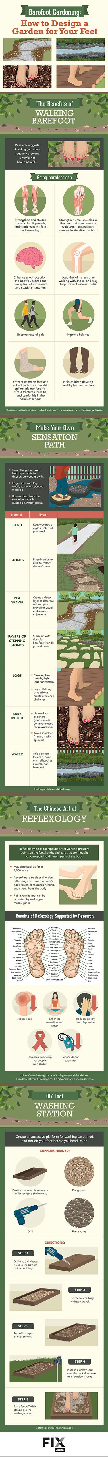 Learn about the structural benefits to your feet of walking barefoot outside on natural, varied terrain.