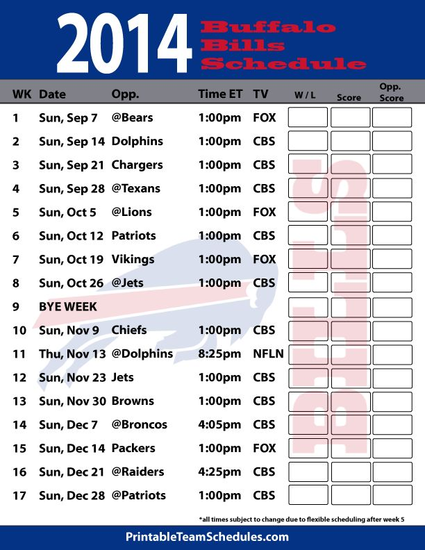 Buffalo Bills 2014 Schedule- How to know when mom is in a bad mood