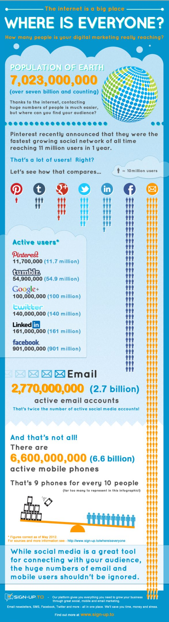 PLANNING AN ONLINE MARKETING CAMPAIGN?  WHERE IS YOUR AUDIENCE?