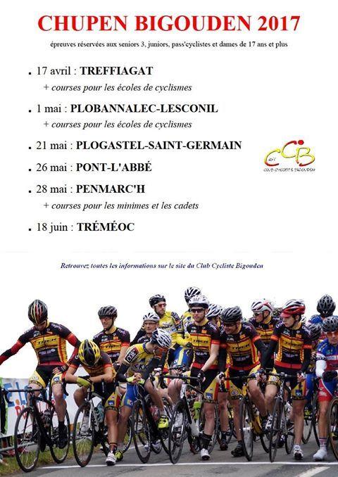 Chupen Bigouden 2017 – Breizh Cyclisme Vidéos