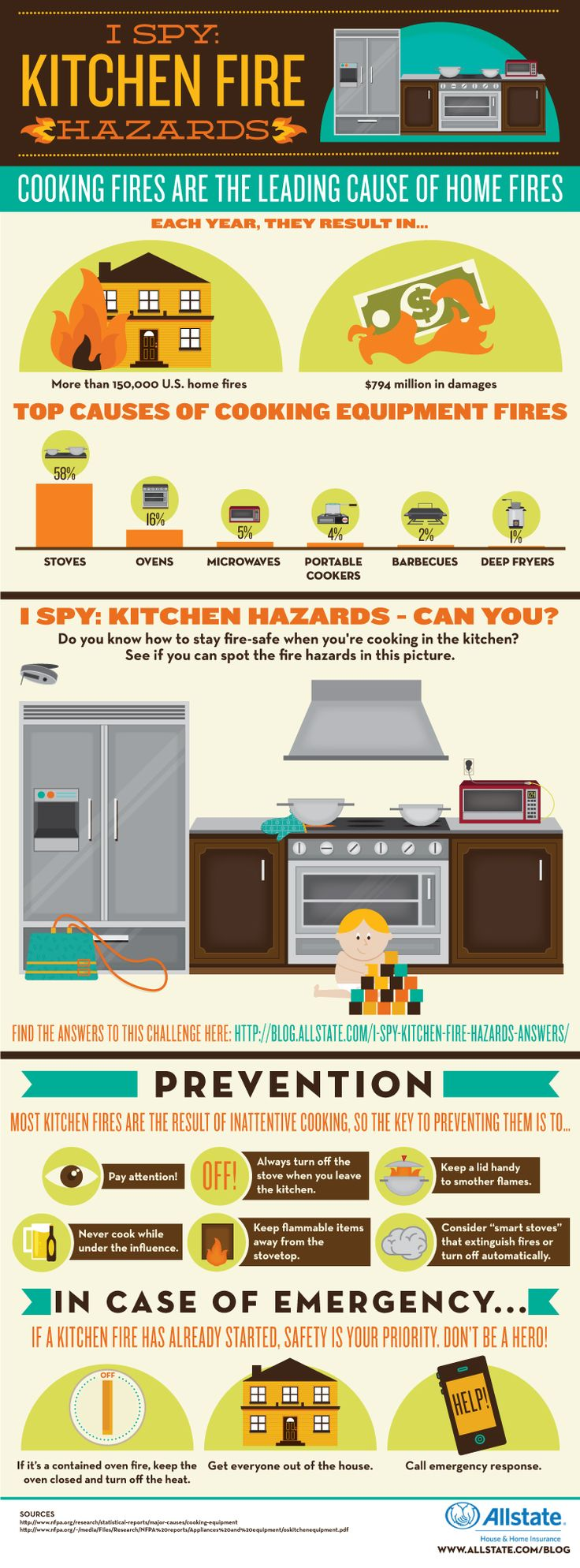 I spy kitchen fire hazards! Can you? #infographic