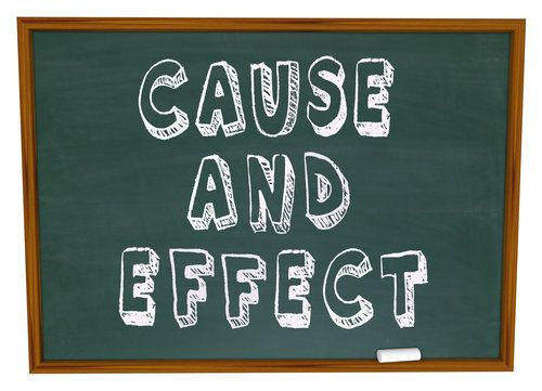 difference between cause and effect essay Cause and effect is a relationship between events or things, where one is the result of the other or others review the examples in this article to better understand this concept cause and effect is a relationship between events or things, where one is the result of the other or others.