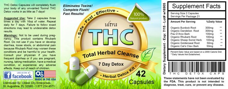 Natural Foods That Detox Thc