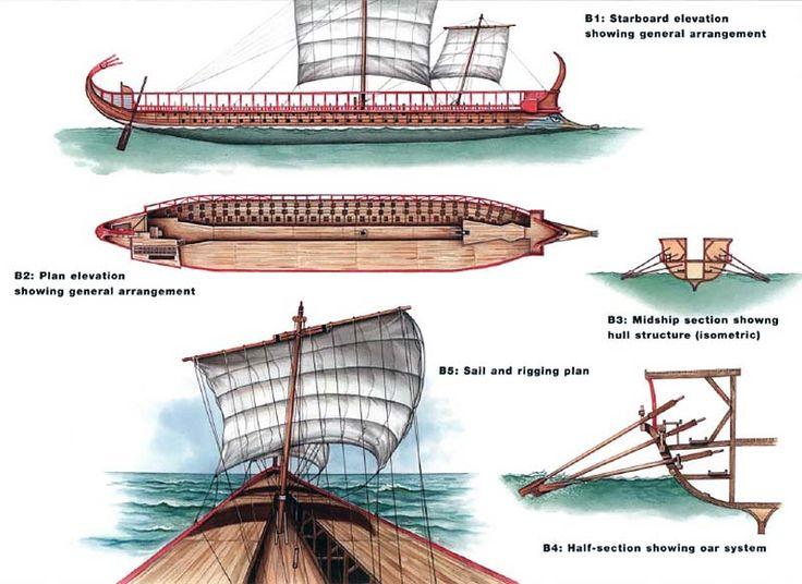 """Athenian trireme"", Peter Bull | Legend ships | Ship, Sailing ships y Osprey publishing"
