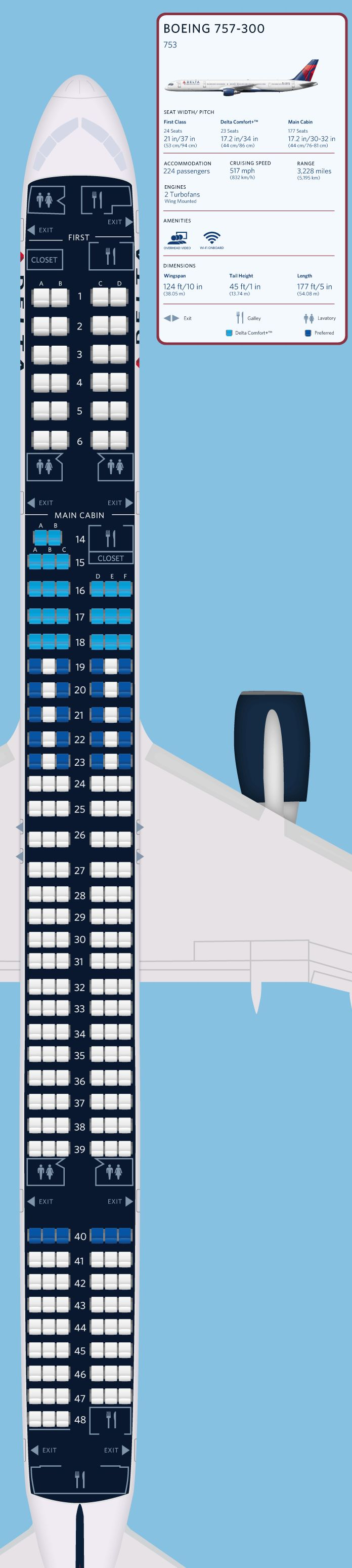 Boeing 757300 studious Pinterest Airports and Traveling
