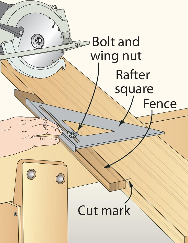 Make Square Crosscuts And Flawless 45 Miters Effortlessly With A Circular Saw By Building This Woodworking Jigsaw Woodworking Techniques Woodworking Projects