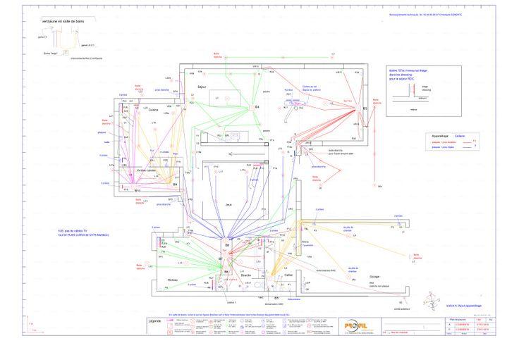 Plan de pieuvre électrique Pro'Fil