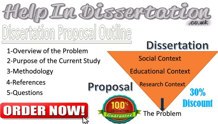 write a dissertation uk