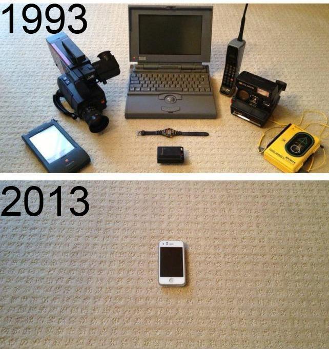 1993 2013 Engenharia informática, História da