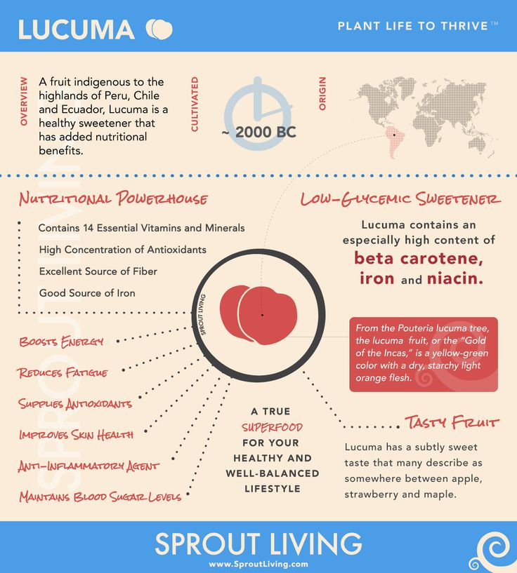 Find out why Lucuma Fruit is gaining popularity as an all natural, low glycemic sweetener! Learn more about lucuma and other superfoods at SproutLiving.com.