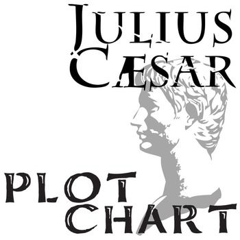 an analysis of the conflict in julius caesar a play by william shakespeare Understand the meaning behind these famous quotes from julius caesar to enhance your reading enjoyment run into a section in a shakespeare play you don't quite understand analysis: caesar compares himself to the northern star and displays the arrogance of which the conspirators accuse him.