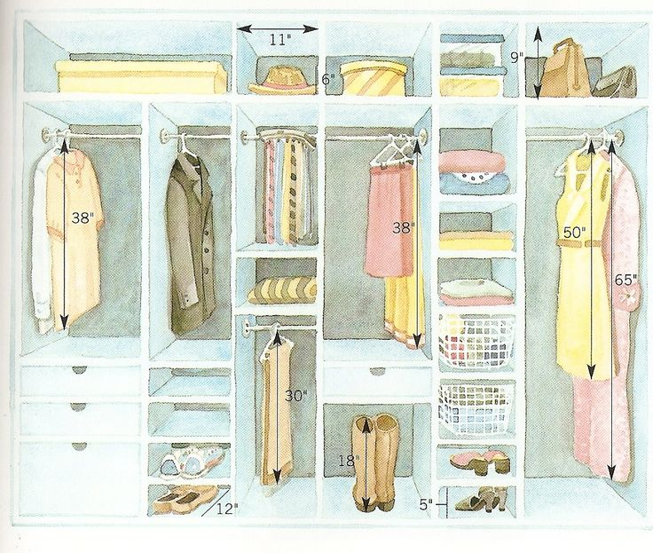 "Great built-in closet. In new house, used this to inspire. Since 9' ceilings moved each hanging shelf up 6"" and added another storage shelf on top. Moved the pull out shoe shelves to far left by the entry and put wheels on the lower cabinet drawers. Since walk in closet have this storage on both sides with a 6 drawer tall dresser at end."