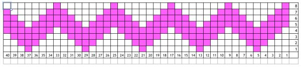 coin purse chart pattern tapestry crochet