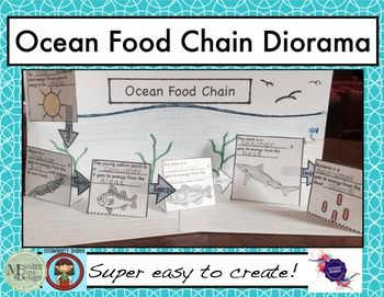 This product contains an easy-to-make diorama of an ocean habitat food chain. Your students will complete notecards (with pictures) about an ocean food chain and make a diorama using these cards. This product also contains an easy-to-read booklet on the ocean habitat that explains the simple food chain your students will be making.