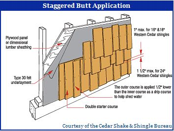 9 Best Images About Cedar Shakes On Pinterest Tool Sheds