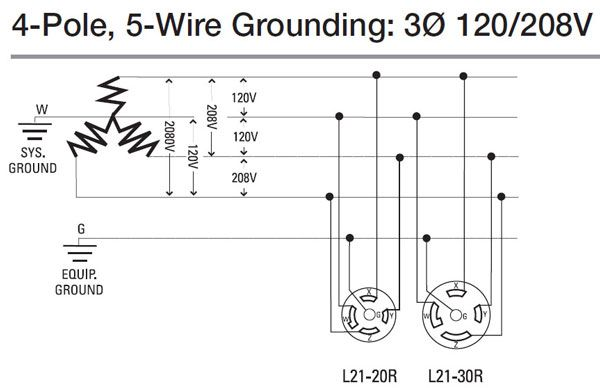 3 Phase Wiring Electrical Engineering Books Power Engineering Electrical Workers