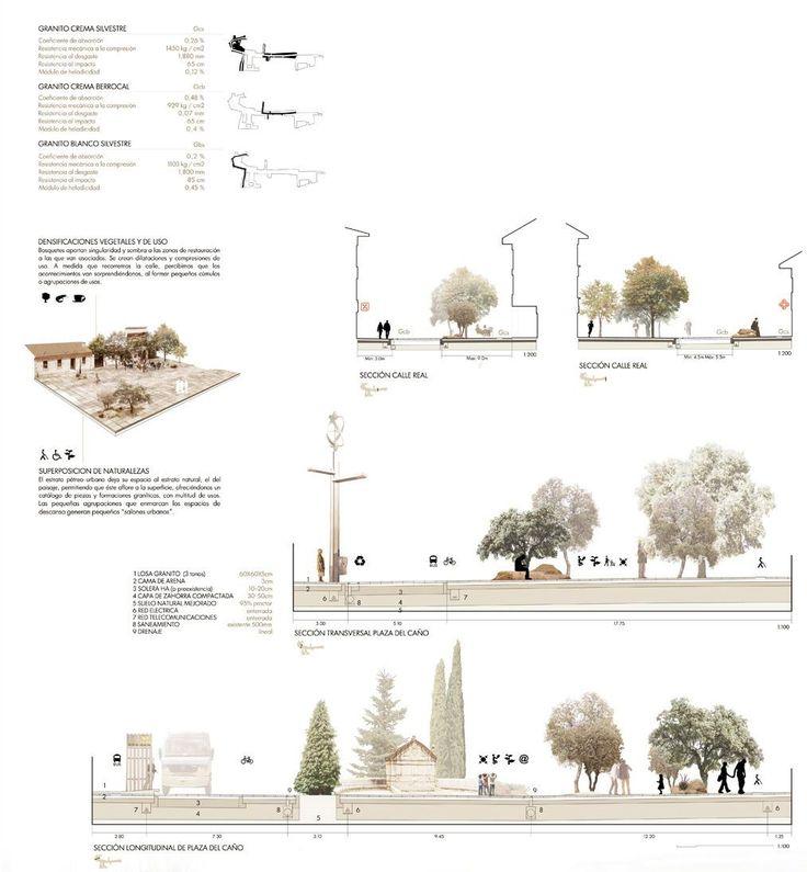 Juan+Socas+.+Peatonalizaci%C3%B3n+del+Centro+Urbano+.+Torrelodones+%285%29.jpg 1,013×1,095 pixels