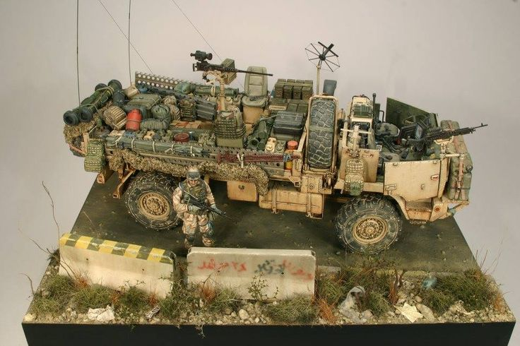 By Modelismo Y Modelistas Modern Military Models In