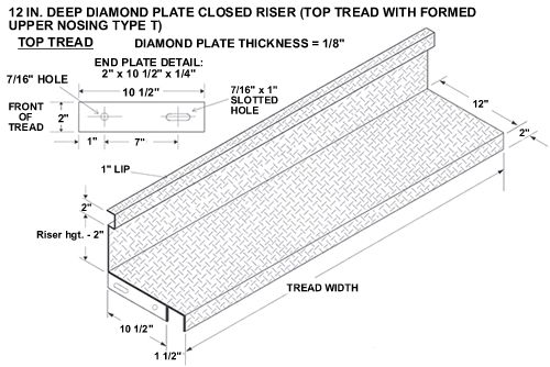 Best Galvanized Treads With Images Stairs Treads And Risers 400 x 300