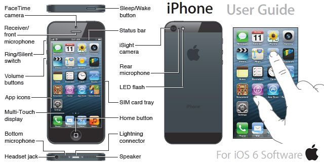 iphone 5 manual user guide has specially to guide you the. Black Bedroom Furniture Sets. Home Design Ideas