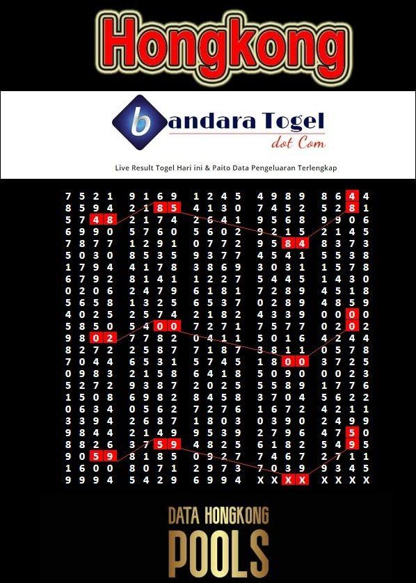 Data Keluaran Hk 2018 Sampai 2020 : keluaran, sampai, Togel, Hongkong, Lengkap, Periode
