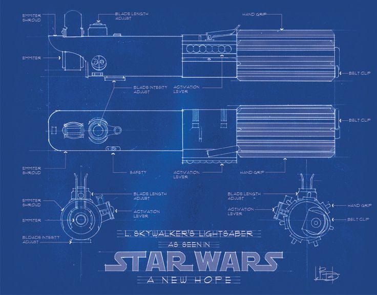 Star Wars Poster Blueprint Luke Skywalker A New Hope