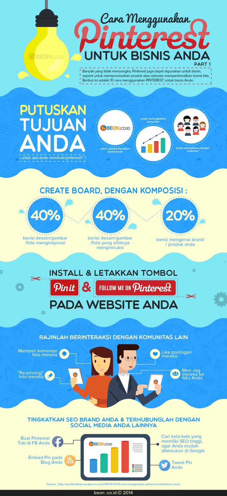 Infografis: Cara Menggunakan Pinterest untuk Bisnis [Part1]