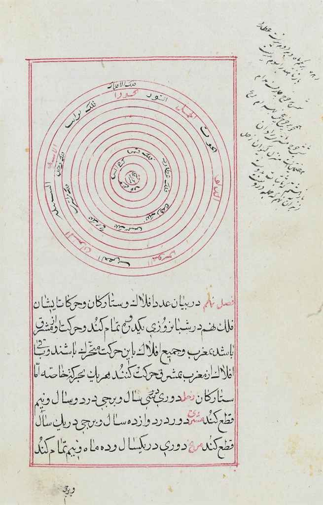'ABD AL-QADIR HASSAN RUYANI (FL. 16TH CENTURY): MA'RIFAT AL-TAQWIM SIGNED MUHAMMAD AL-KARZAWI, IRAN, DATED AH 1194/1779-80 AD The Knowledge of the Calendar, composed for Sultan Kiya (sic), preceded by a work on Indian mathematics, Persian manuscript on paper, 73ff. plus 2 fly-leaves, each folio with 17ll. of black naskh, red titles, text within double red rules, catchword, red opening heading, tables and diagrams, in brown morocco Text panel (12 x 6cm.); folio. (17 x 10.3cm.)