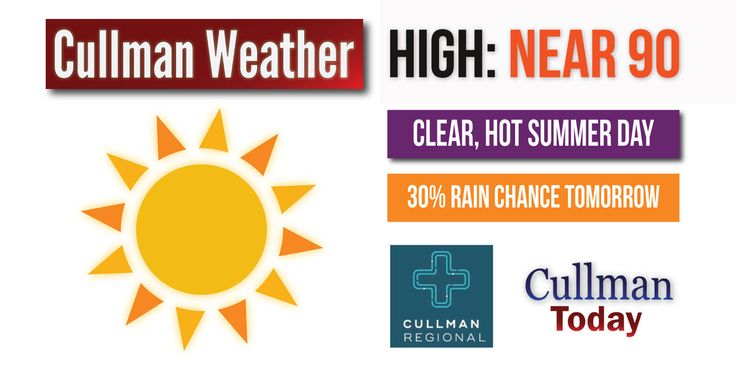 CULLMAN COUNTY WEATHER: Tuesday, July 11, Mostly Sunny Skies, Light South Wind, No Rain, High 90°
