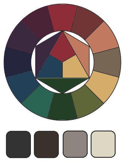Цветовой круг и 12 цветотипов - Красота, вдохновленная природой