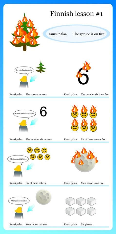 "Finnish lesson. This is true, ""kuusi palaa"""" can mean all of those things"