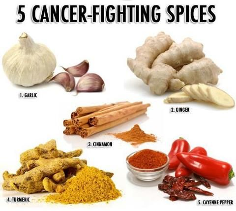 Cancer Prevention Food Risk of Developing Cancer
