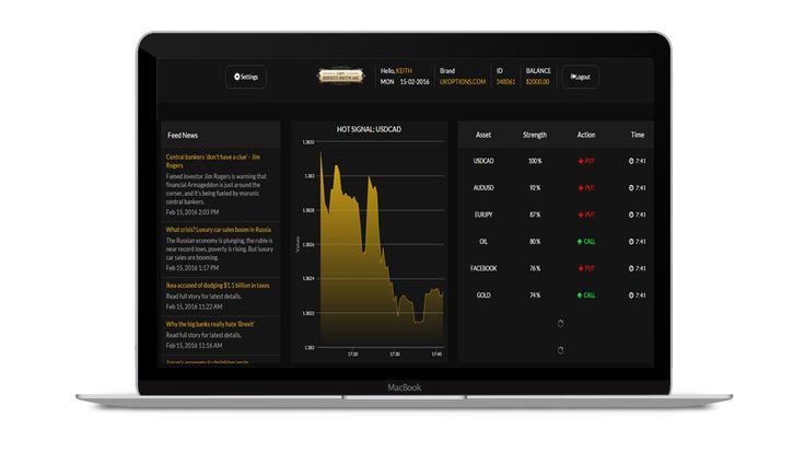 Buffett Software