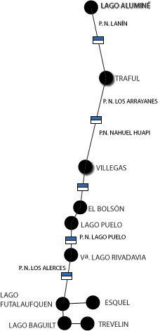Huella Andina, Primer sendero de gran recorrido de la Argentina