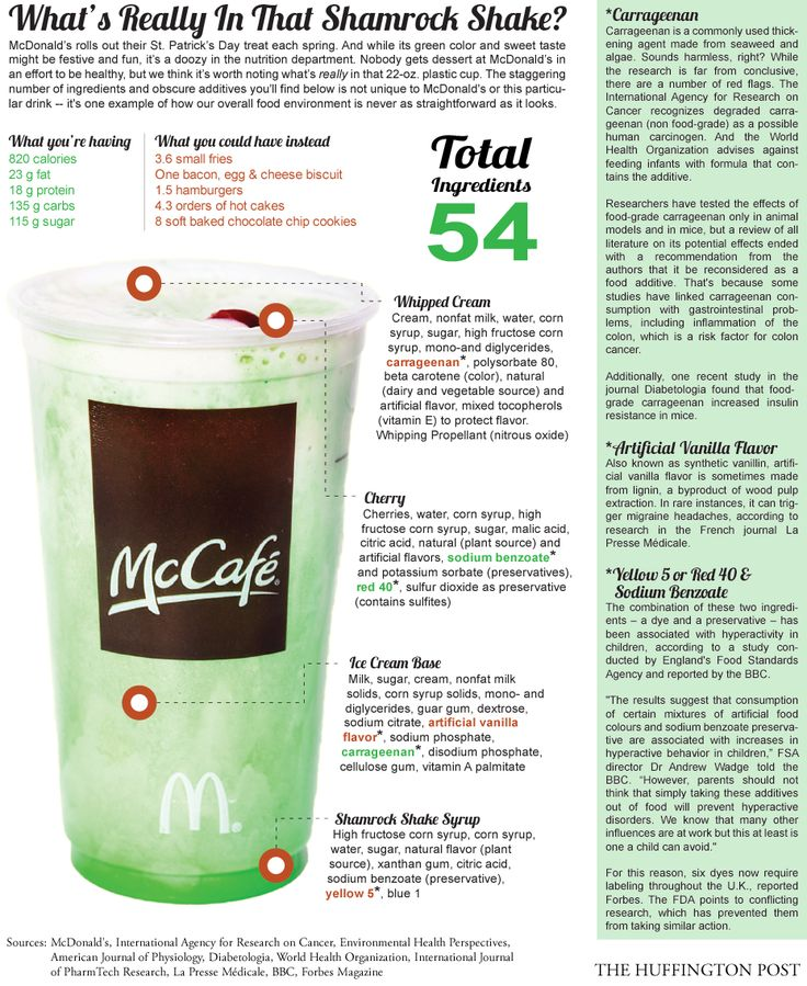 Just Say No. Shamrock Shake: What's Really In McDonald's St. Paddy's Day Drink?