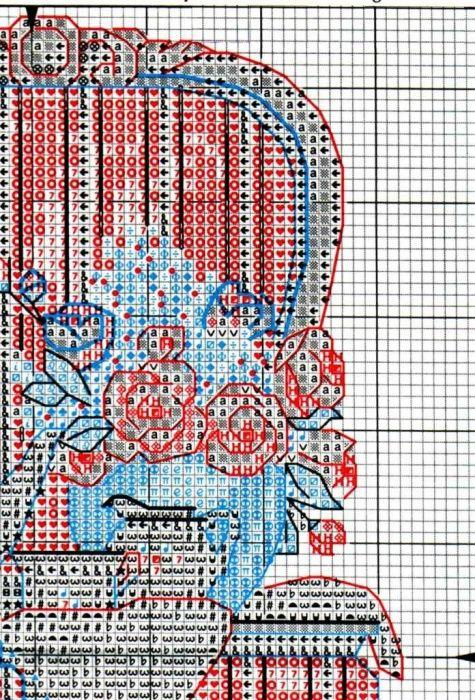 Схема вышивки Время чаепития (Dimensions) 2 из 4