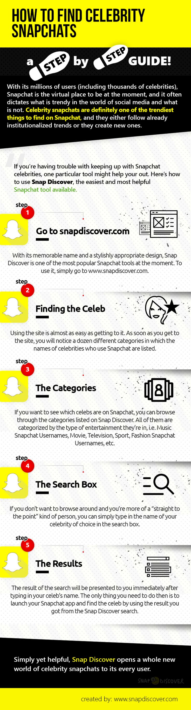With its millions of users (including thousands of celebrities), Snapchat is the virtual place to be  at the moment, and it often dictates what is trendy in the world of social media and what is not. Celebrity snapchats are definitely one of the trendiest things to find on Snapchat, and they either follow already institutionalized trends or they create new ones.