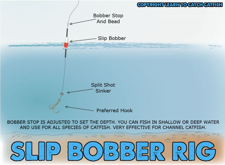 The slip bobber rig is a staple when it comes to fishing for Catfish rigs for river fishing