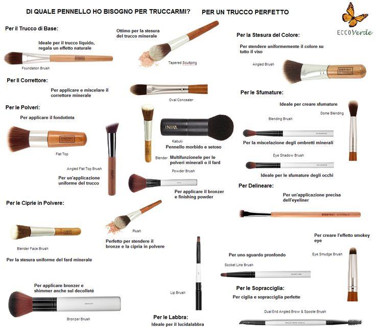 come si usano pennelli make up - Cerca con Google
