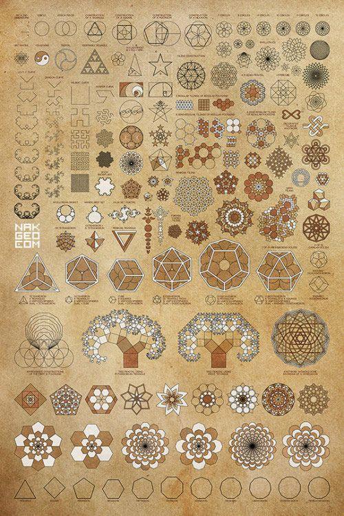 La gente Naked Geometry tiene este magnífico póster matemático en su tienda: Old World Geometry. Bello y detallado como pocos. Dicen que requirió unos nueve años de estudio, análisis y trabajo de diseño geométrico e incluye muchos de los «componentes básicos»...