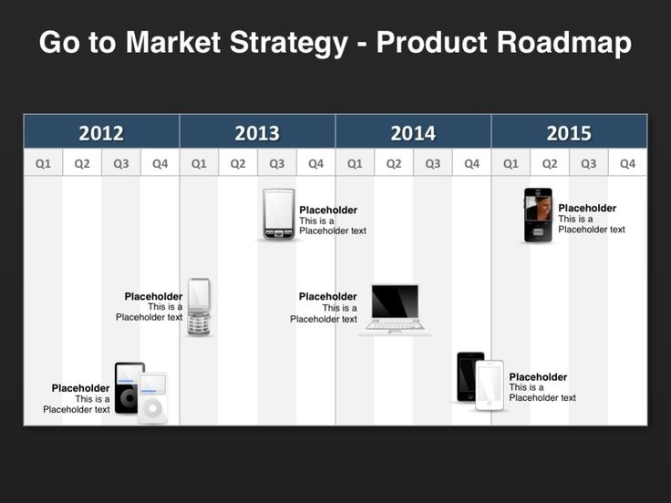 17 Best images about Go-to-Market Strategy on Pinterest   Thumb ...