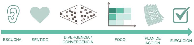 Openpreneur Consulting