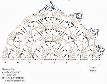 south bay shawlette - Recherche Google