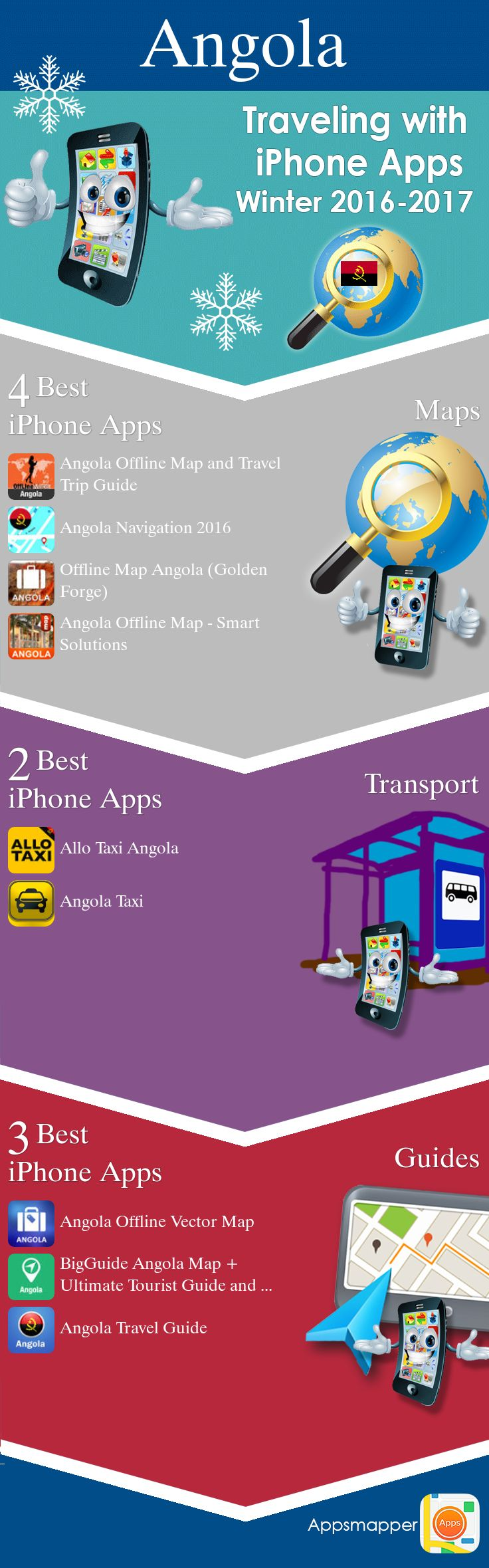 Angola iPhone apps: Travel Guides, Maps, Transportation, Biking, Museums, Parking, Sport and apps for Students.