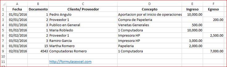 control-de-caja-registros Excel Pinterest