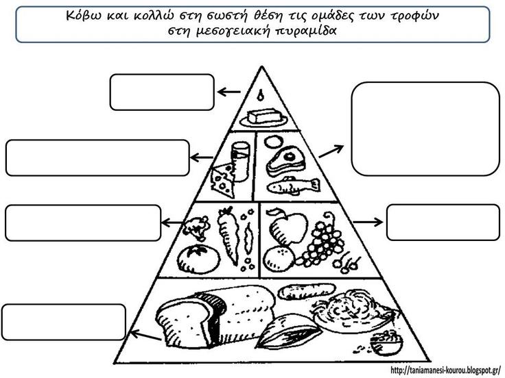 Δραστηριότητες, παιδαγωγικό και εποπτικό υλικό για το Νηπιαγωγείο: Διατροφή και Μεσογειακή Πυραμίδα στο Νηιπαγωγείο: Φύλλο Εργασίας